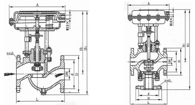 ZMQP(M)氣動薄膜切斷閥外形尺寸圖