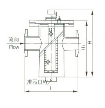 SBL14型籃式過濾器外形尺寸圖