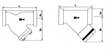 GL11HYY型過濾器外形尺寸圖